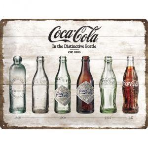 23207 Coca Cola - Bottle Timeline